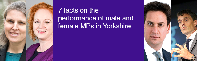 Seven facts on the performance of male and female MPs in Yorkshire