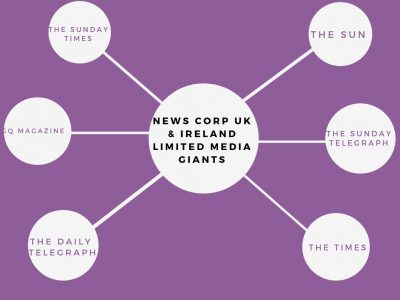 Media Powerlist: 'It's The Sun Wot Won it' – Media ownership gives power to the few